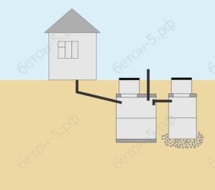 бетонный септик эконом 5