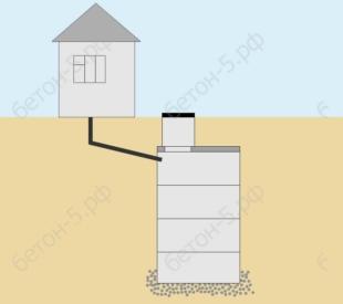 бетонный септик макси 11