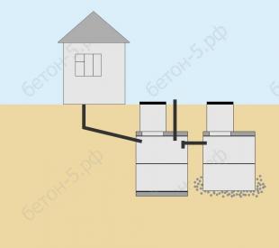 бетонный септик эконом 7