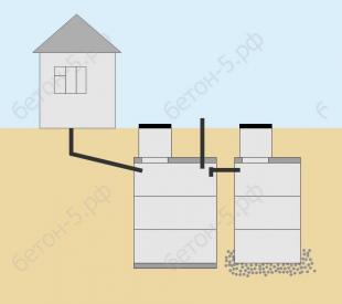 бетонный септик стандарт 10