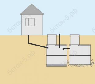 бетонный септик стандарт 9